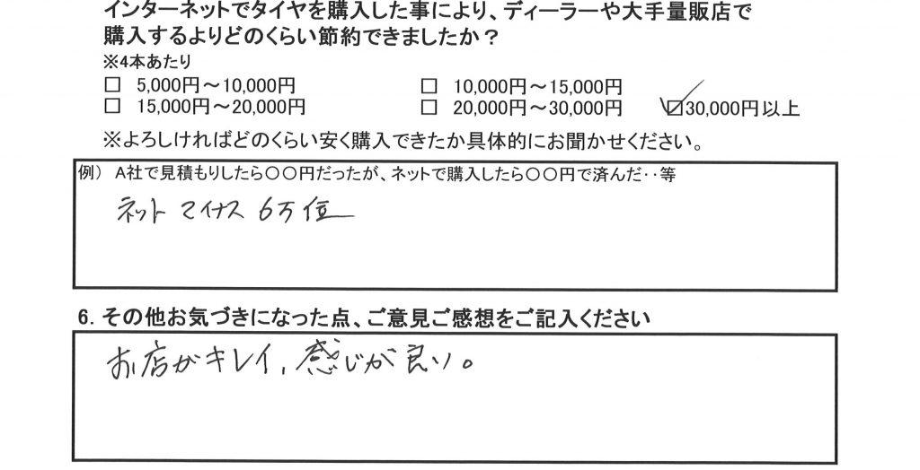 東京都町田市K様より、アルファロメオMITOのタイヤ交換を承りました