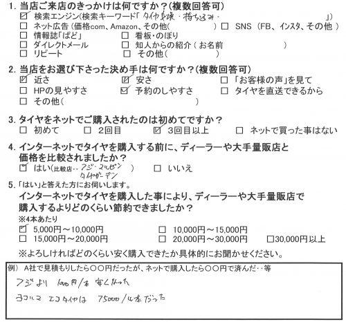 厚木市I様 ホンダフィット タイヤ4本交換で約5千~1万円のお得!!