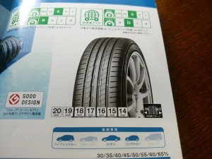 今日の講義*タイヤを買ってみよう③【音が静かで乗り心地の良いタイヤ】