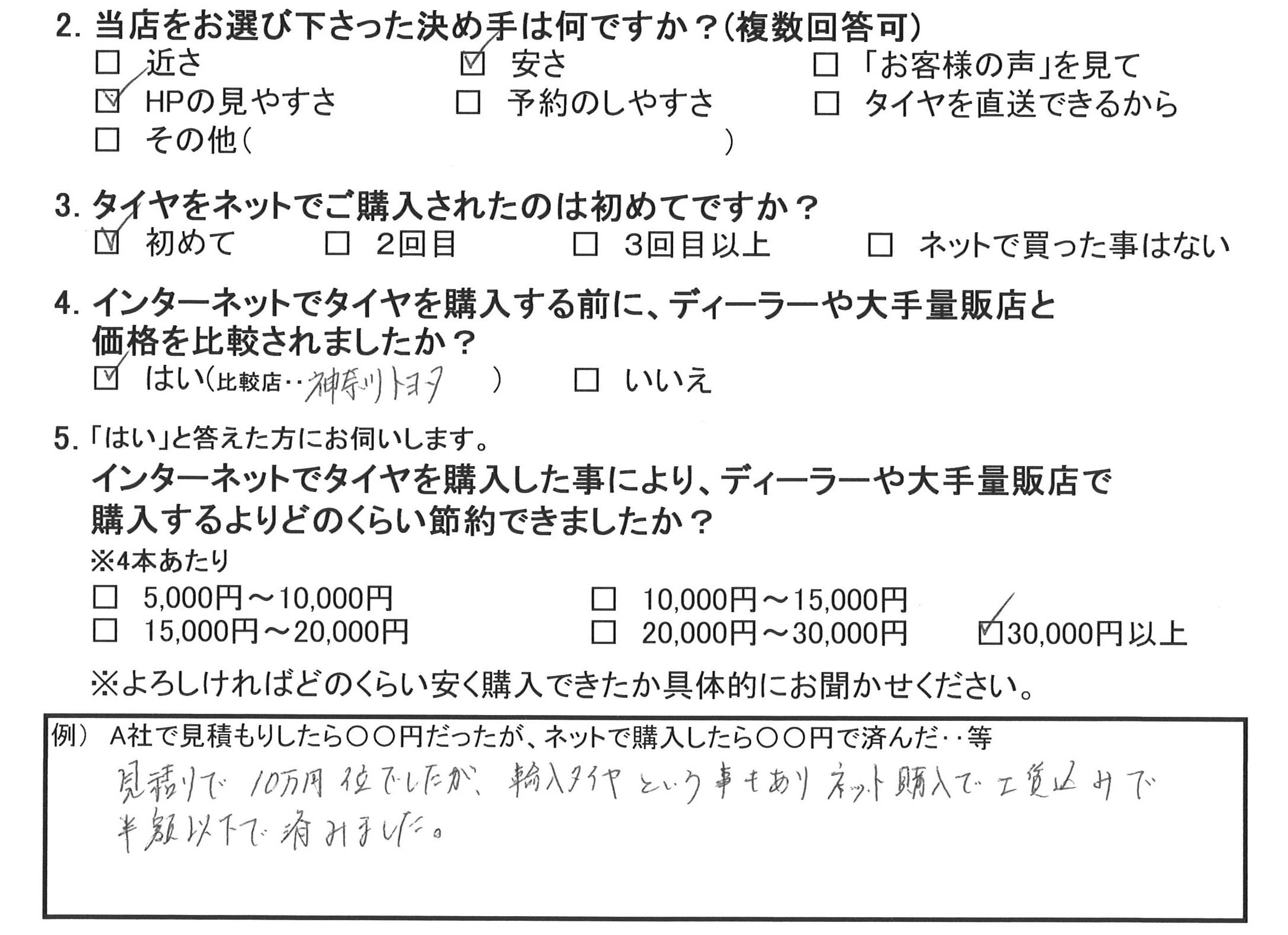 お得な事例*トヨタエスティマ 215/55R17 タイヤ半額以下!!