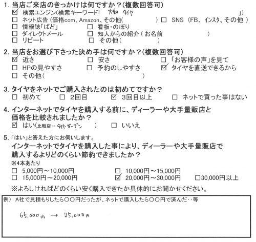 横浜市Y様 CX-5のタイヤ交換 大手量販店より約30,000円のお得♪