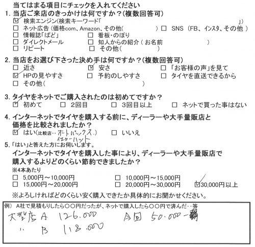 藤沢市Y様 アルファードのタイヤ交換で6万円以上のお得!!