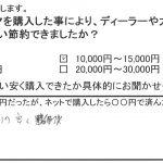 大和市N様 ホンダヴェゼルのタイヤ交換で1万5千円のお得!!