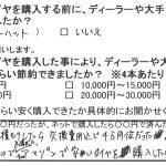 藤沢市T様 アトレーワゴン のタイヤ交換で約2万円のお得!!