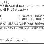 大和市H様 エルグランドのタイヤ交換で約80,000円のお得!!