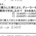 川崎市H様 NーBOXのタイヤ交換で6,000円のお得!!