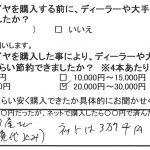 海老名市I様 トヨタスペイドのタイヤ交換で2万円以上のお得!!