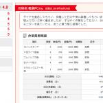 タイヤフェスタ湘南平塚店 グーピット 三菱アウトランダー